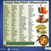Is-Inflammation-taking-over-your-body-healthy-eating-27